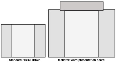 tri fold display board template